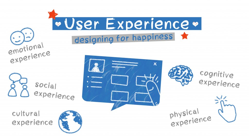 UX - User Experience
