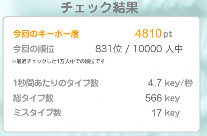 shimizu SPEED2
