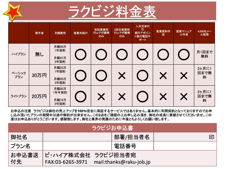 %e3%83%a9%e3%82%af%e3%83%92%e3%82%99%e3%82%b7%e3%82%99%e7%94%b3%e8%be%bc%e6%9b%b8%ef%bc%86%e8%a6%8f%e7%b4%84